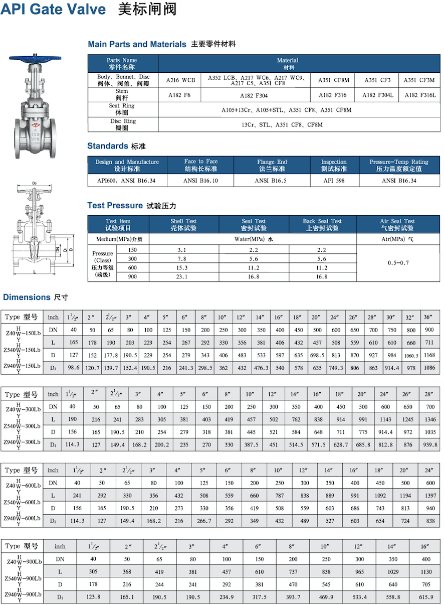 德標閘閥DIN 3352 F4 F5 GG25 4