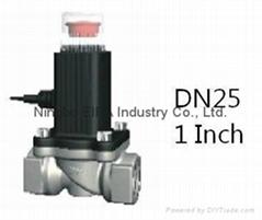 Top quality CE gas valve alarm