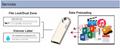 Custom Memoria USB Stick Memory Disk Pendrive USB Flash 17