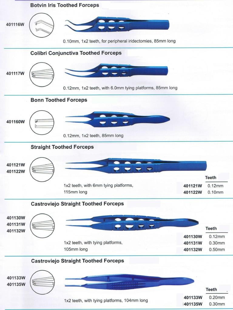 Forceps Toothed