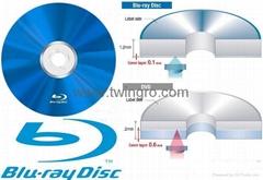 Blank Bluray disc