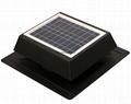 Solar powered fans 2