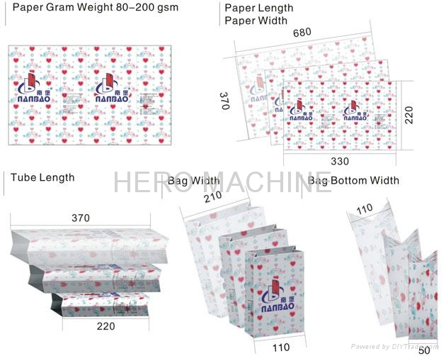 HR1100-I Semi Automatic Type Paper Bag Tube Forming Machine 4