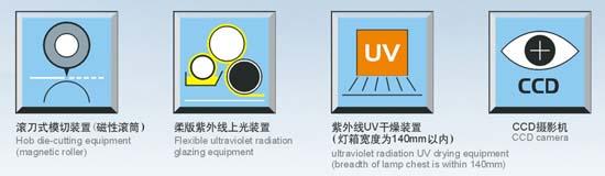 全自动套印间歇式(全轮转)高速不干胶商标印刷机 4
