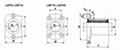 Flange Linear Bearing LMT,LMH