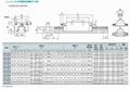 HIWIN Linear Guide HGH-CA
