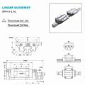 ABBA Linear Guideway BRH-A/AL