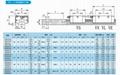 TBI Linear Motion Guide TRS-V