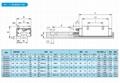 TBI Linear Motion Guide TRH-V