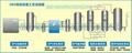 Zeolite molecular sieve 4