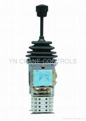 single-axis controller