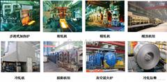 Titanium alloy pipe/bar/coil/plate/forgings
