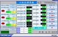 六面頂液壓機控制系統 3