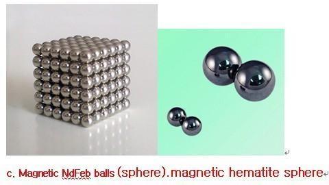 Magnetic Sphere (QQMAG)