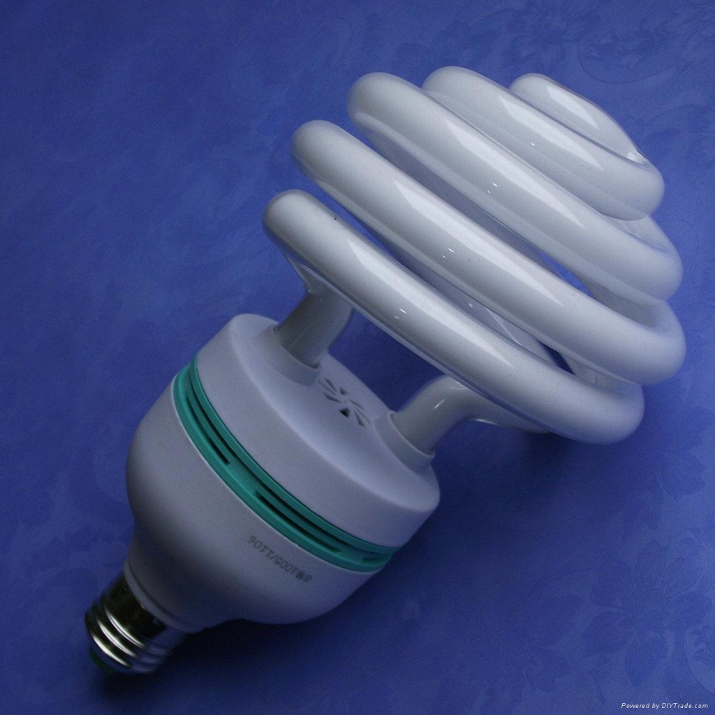 Umbrella Energy Saving Lamp 2