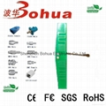 GSM-BH045(Built in patch GSM antenna)