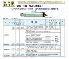 日本NILE MP35A气动剪钳