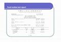 高效防护-抗菌液(气态二氧化氯) 7