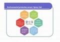 高效防护-抗菌液(气态二氧化氯) 13