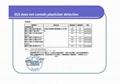 高效防护-抗菌液(气态二氧化氯) 18