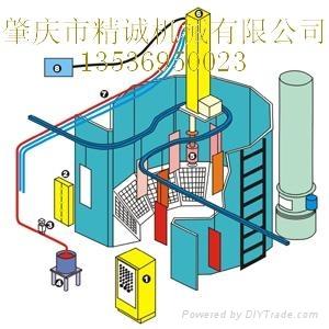 DISK液體靜電自動塗裝機  1