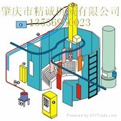 DISK液體靜電自動塗裝機