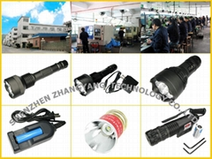 Shenzhen Zhangyang Technology Co., Ltd.