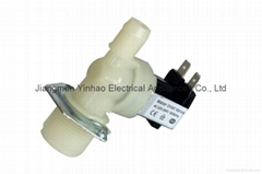 Single 180° Inlet Valve one way solenoid valve