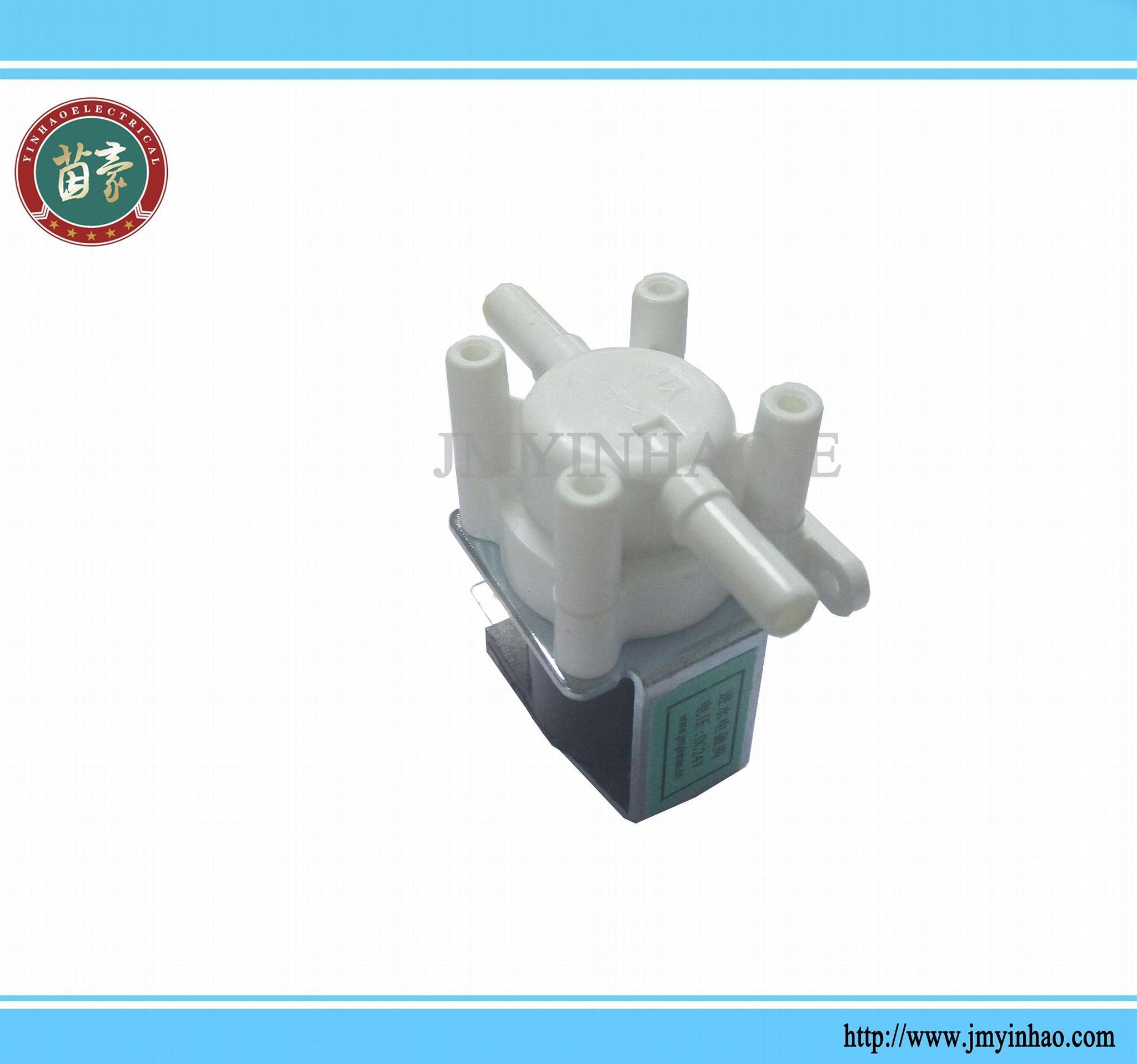 DC12V,DC24V solenoid valve for water purifier