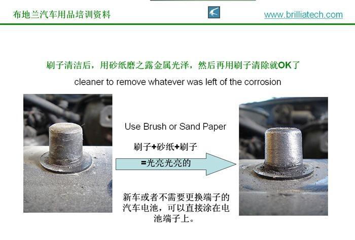 Corrosion Resistant