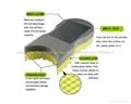 8字洗车海绵汽车清洁海绵细孔压