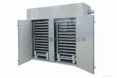 蒸汽热风循环风箱