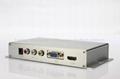 1080P全高清媒体播放器CF单机广告机hdmi VGA 3