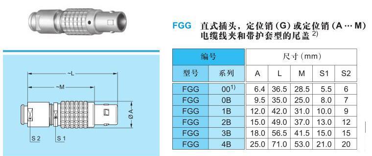 PHG 0B 1B 2B 3B連接器空中浮動對接式推拉自鎖航空插頭 9