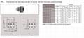 1P连接器双定位PAA / PKA PAB / PKB PAC / PKC 2-10针14针40 60 80度插头插座