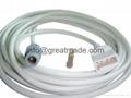 CSI -UTAH IBP transducer  adapter cable