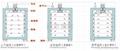 南京流水線隧道爐烘乾線 2