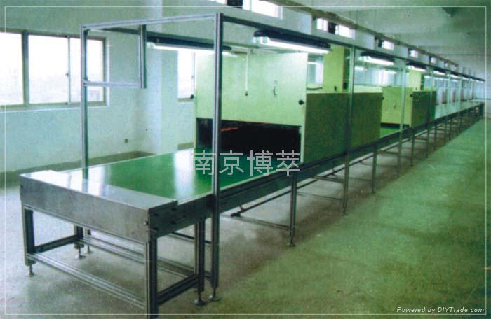 南京流水線隧道爐烘乾線 3