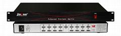 金灿4K2K HDMI分配器1进16出 HDMI 2.0