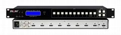 金燦4K2K 自動HDMI切換器8進1出 HDMI 2.0