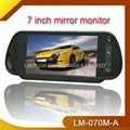 Car Monitor for Rearview Mirror