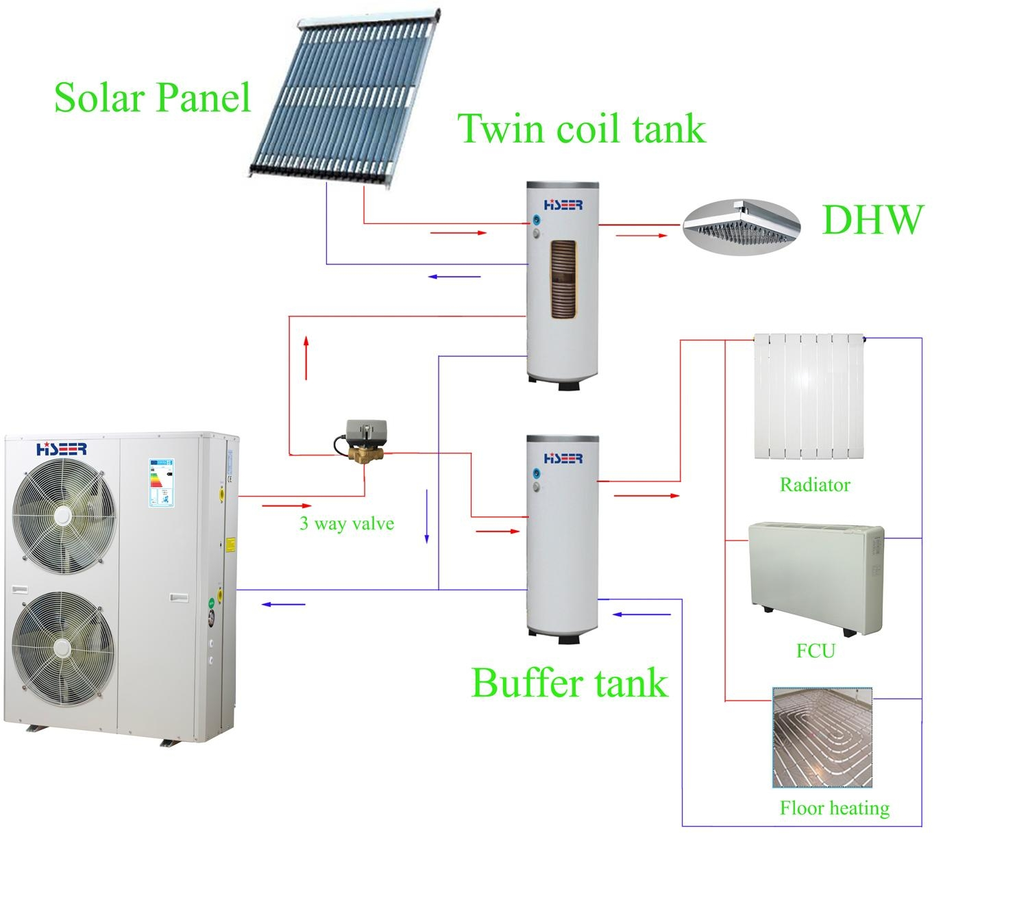 And Unit Heat Air D6n024 : R a air source heat pump heating only unit as s china