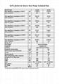 Erp label heat pump air to water high efficiency TUV certified AS15H 10