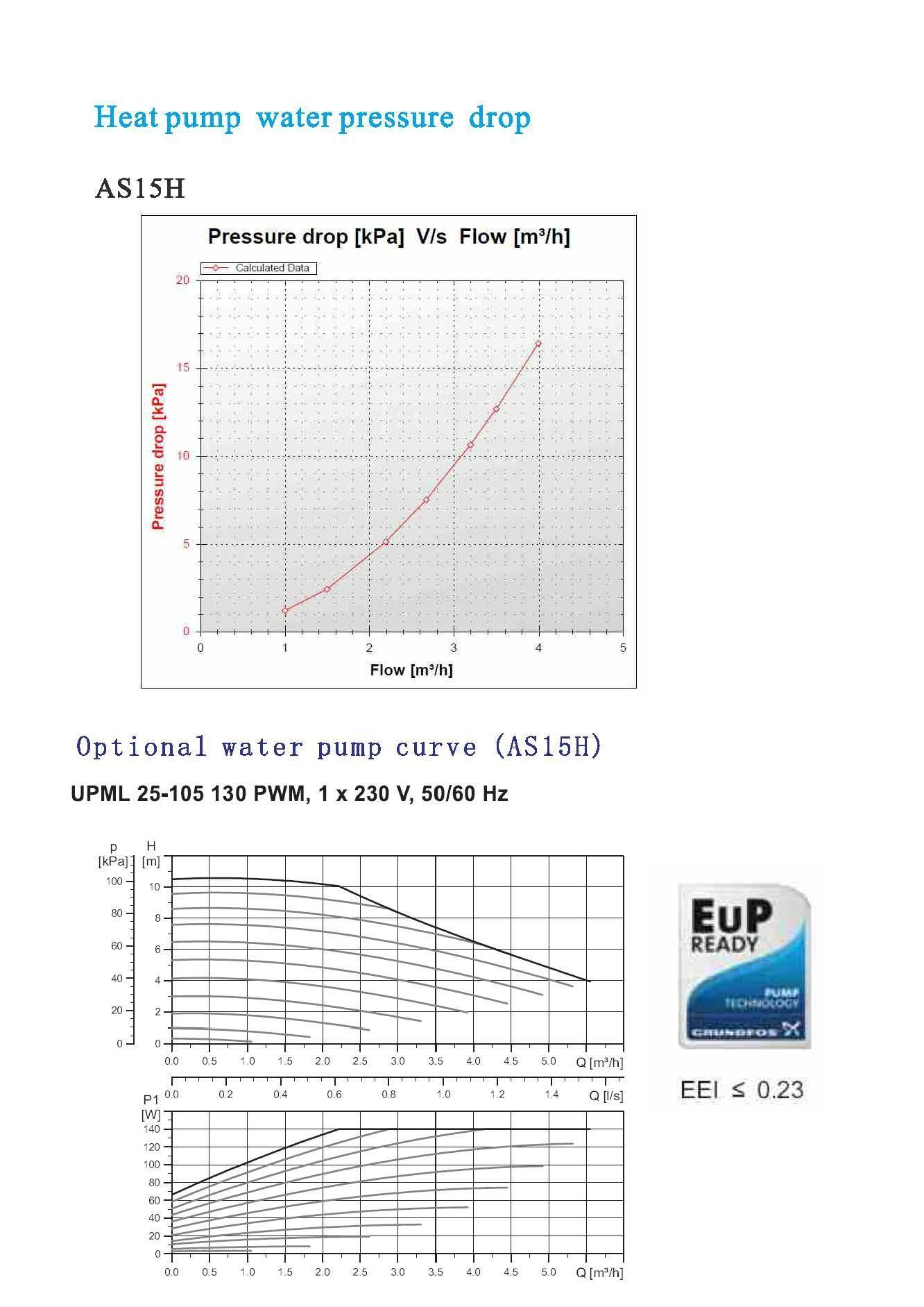 Erp label heat pump air to water high efficiency TUV certified AS15H 11