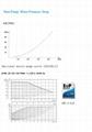 Monoblock EVI air source heat pump AS13S/L 6