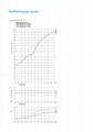 Monoblock EVI air source heat pump AS13S/L 8
