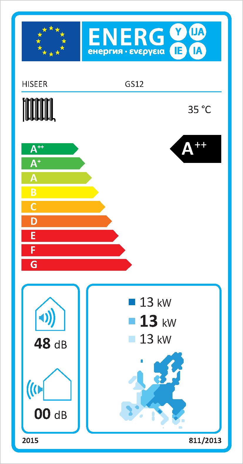 energy class label