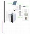 low noise heat pump