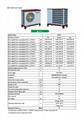 inverter heat pump technical data