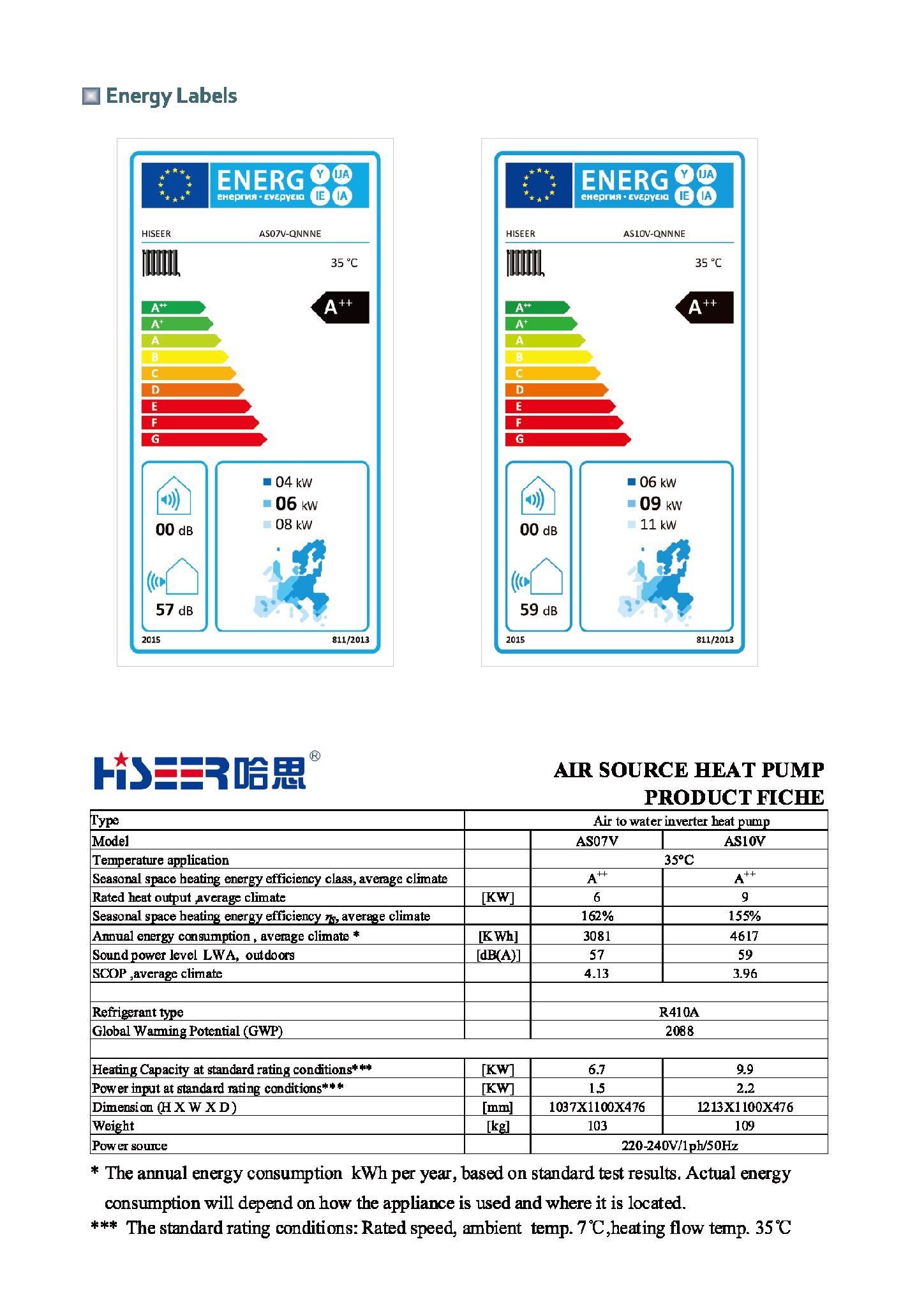 inverter heat pump ErP label